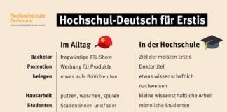 Hochschul-Deutsch für Erstis