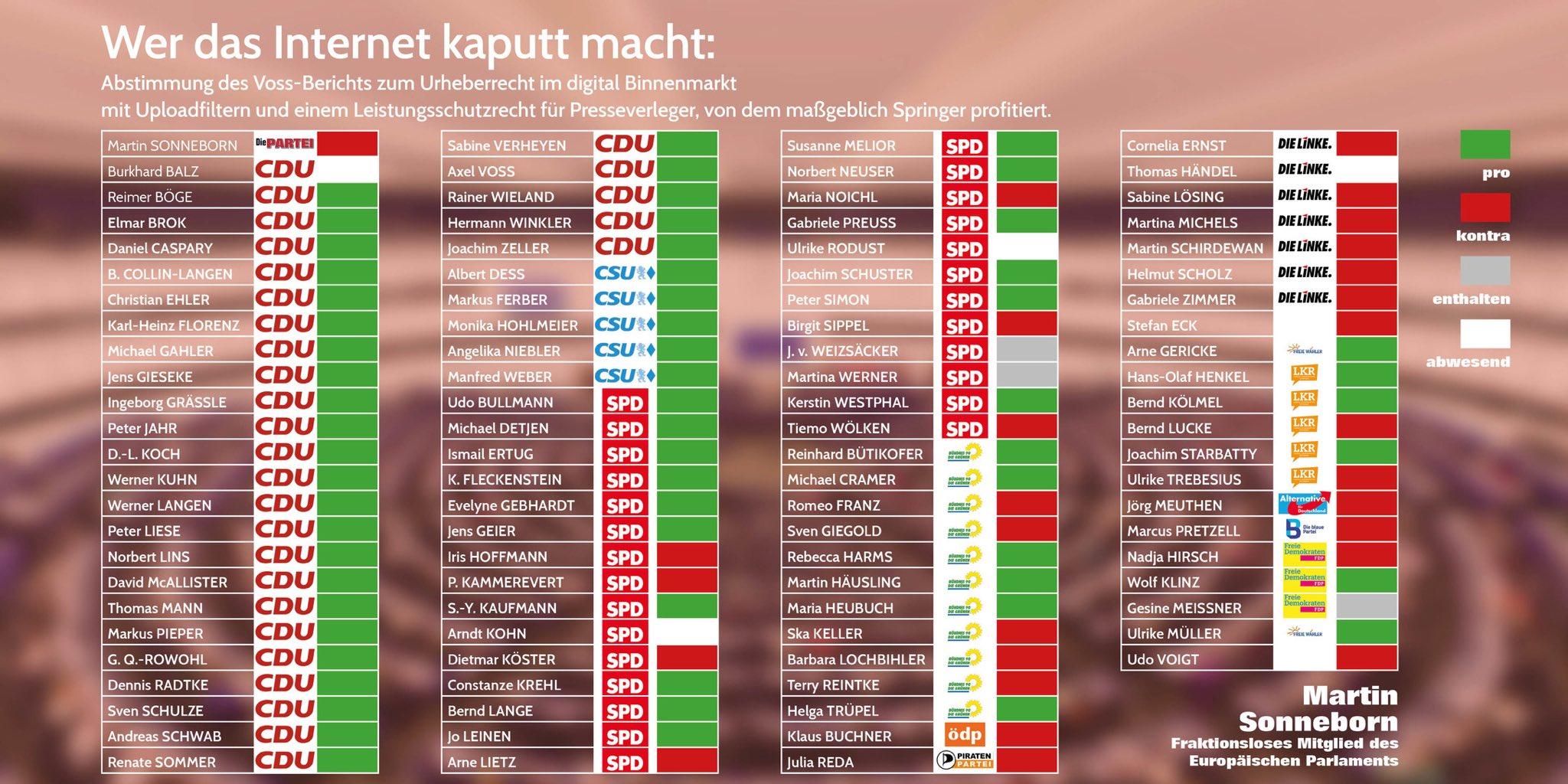 Auflistung: Diese deutschen Politiker machen das Internet kaputt