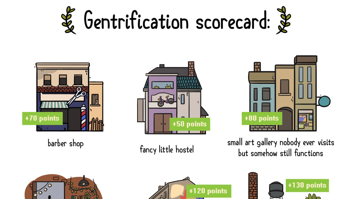 Gentrification Scorecard